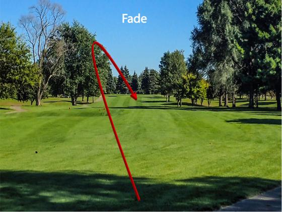 What is a fade in golf? Fade diagram